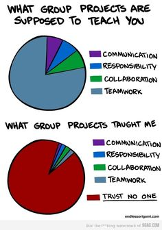 Every time I get assigned a group project, I just die a little more on the inside.