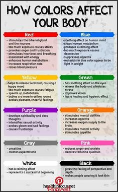 Psychology : How colors affect your body Psychology infographic and charts How colors affect your body Infographic Description How colors affect your body