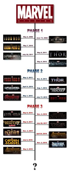 See the films of Marvel Cinematic Universe in chronological order . - Sieh die Filme von Marvel Cinematic Universe in chronologischer Reihenfolge See the films - Marvel Cinematic Universe Movies, Films Marvel, Marvel Memes, Marvel Dc Comics, Marvel Universe Timeline, Marvel Timeline Movies, Mcu Timeline, Dc Universe, The Avengers