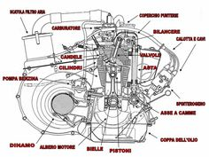 fiat 500 engine bay diagram fiat wiring diagrams