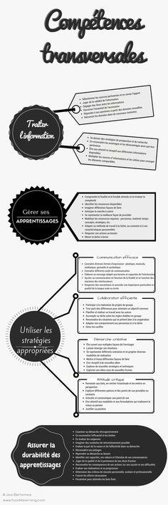 Les compétences transversales sont structurées en 4 domaines qui sont précisées à l'aide de savoir-faire à acquérir et d'outil à maîtriser. L'utilisation de technologies de l'information et de la c…