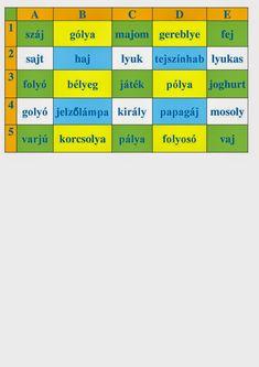 Periodic Table, Yogurt, Periodic Table Chart, Periotic Table