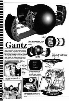 gantz ball