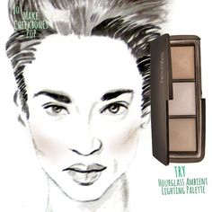 Your Highlighting and Contouring Cheat Sheet