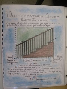 Waldorf ~ 7th grade ~ Math ~ Slope Intercept Form
