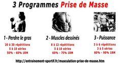 Comment grossir? Découvrez vite nos 3 programmes de musculation pour gagner rapidement du muscle:Puissance Tonification, Définition ou volume musculaire !