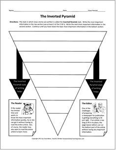 Inverted pyramid writing activity for kids