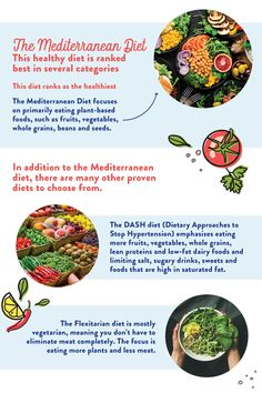 US News and World Report ranks the Mediterranean diet as the best diet for the third year in a row. Learn why. Plant Based Eating, Plant Based Diet, Healthy Fats, Healthy Life, Healthy Living, Easy Diets To Follow, Stress Eating, Diet Inspiration, No Dairy Recipes