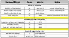 workout workout, weight workout, workout fitness, workout healthandfit, gym, bicep workout, killer, motiv