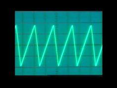Cara Mengukur Frekuensi dan Amplitudo Gelombang dengan Osiloskop