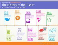 20 Best OrangeBox - T-Shirt Printing Singapore images in