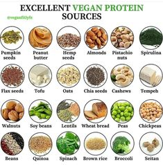 Something to tell protein critics.. 😂  And where did you get yours today?  Tag a friend who may need this info :D  . . . . . . . #vegan #veganfood #veganfoodshare #veganism #veganlife #veganfoodporn #vegangirl #Vegano #vegans #veganlifestyle #protein #veganCommunity #veganfitness #veganeats #veganbreakfast #veganlove #veganfoodlovers #veganpower #veganbodybuilding #veganaf #veganfoodie #veganforlife  #veganathlete #veganshare