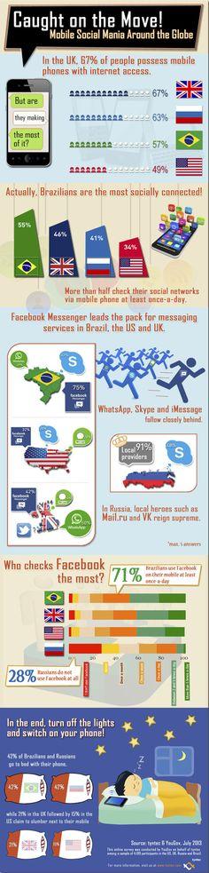 Brasileiros são os mais conectados por celular do mundo, infográfico da Tyntec.