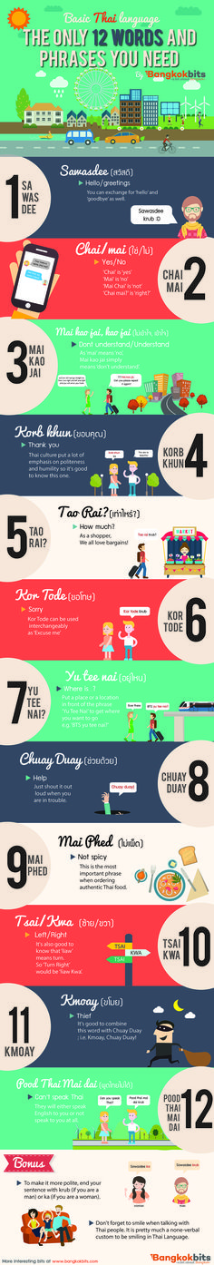 Travel and Trip infographic Basic Thai Language! These are the only 12 words and phrases you need to survive… Infographic Description Basic Thai Language! These are the only 12 words and phrases you need to survive Bangkok! Thailand Vacation, Thailand Honeymoon, Thailand Travel, Bangkok Travel, Phuket Travel, Visit Thailand, Thailand Adventure, Adventure Travel, Chiang Mai