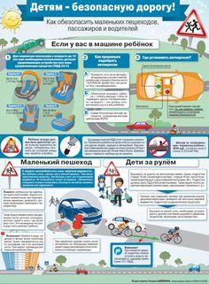 Детям – безопасную дорогу! Инфографика | Инфографика | Вопрос-Ответ | Аргументы и Факты