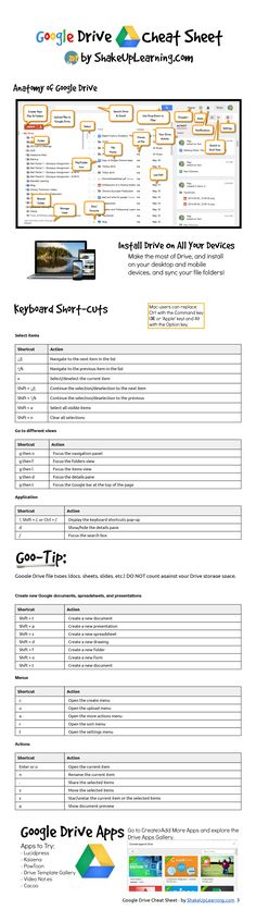 Google Drive Cheat Sheets - Excellent reference for Google Drive
