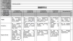 Colección de rúbricas para evaluar 3