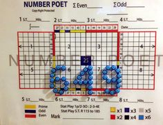 Concept / Lotto 649 /  Frequency.... Number Tracker ...Prime Odd Even Tracker ...POET