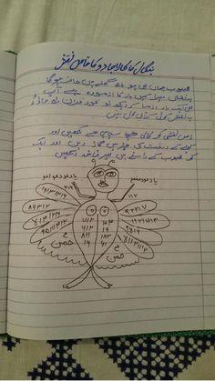 Calligraphy Doodles, Islamic Art Calligraphy, Calligraphy Alphabet, Islamic Images, Islamic Messages, Black Magic Book, Quran Recitation, Islamic Patterns, Graffiti Alphabet