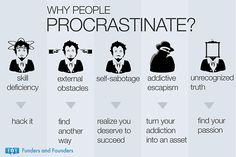The 5 Types of Procrastinations. And what to do... | Funders and Founders Notes