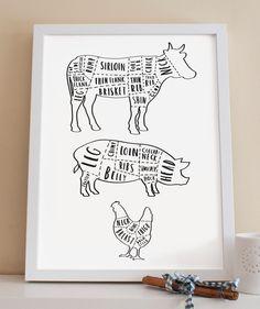 A4 Butcher Kitchen Print butcher chart butcher by OldEnglishCo