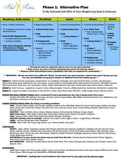 IP: Phase 1 - Alternative Plan (900 Calories)