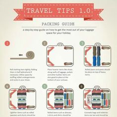 Here's a guide fitting a LOT of stuff into a suitcase.