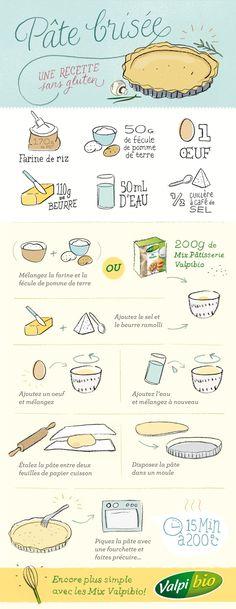 Découvrez cette recette de base de pâte brisée sans gluten, à partager et imprimer. Elle est idéale pour vos recettes de quiches, tartes sucrées ou salées!
