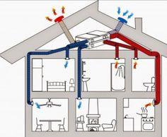 http://www.gmcimpianti.it/vmc/cosee-la-vmc-e-come-fare-ad-evitare-che-la-tua-casa-diventi-una-pentola-pressione.html