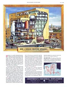 """""""How a Modern Brewery Operates"""" by the Armstrong Cork Company (1950)"""