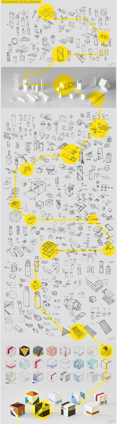 Hand Drawn Packaging Process Infographic New Process Infographic Examples & Ideas – Daily Design Inspiration Mail Design, Web Design, Sketch Design, Layout Design, Graphic Design, Design Thinking, Infographic Examples, Process Infographic, Creative Infographic