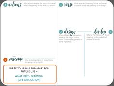 Verse Mapping 101: Steps to Study the Bible Like Never Before