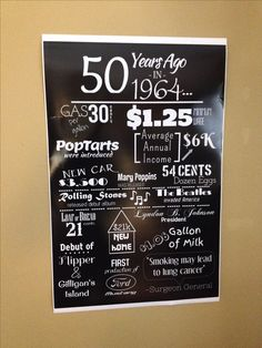birthday poster, making similar idea for mimi's birthday 50th Birthday Party Ideas For Men, Moms 50th Birthday, 50th Party, 40th Birthday Parties, Anniversary Parties, Birthday Signs, 50th Anniversary, Milestone Birthdays, Just In Case