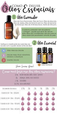Como Diluir Óleos Essenciais My Doterra, Luz Natural, Aromatherapy Oils, Melaleuca, Natural Cleaning Products, Natural Cosmetics, Alternative Medicine, Spa Day, Perfume