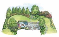Eplans Landscape Plan: The English cottage garden, beloved for its romantic, old-fashioned and homey appeal, is the kind of country garden to have again these days--whether or not you actually live in a cottage. The backyar