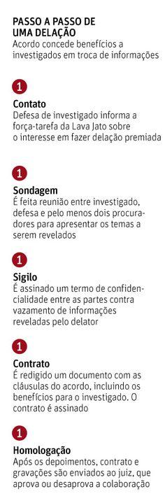 RS Notícias: Empresas envolvidas na Lava Jato dão 'bolsa-delaçã...