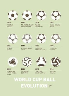 the adidas history of world cup footballs