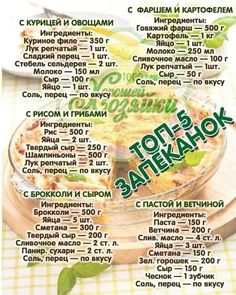 My Favorite Food, Favorite Recipes, Food Experiments, Good Food, Yummy Food, Cooking Recipes, Healthy Recipes, Food Platters, Russian Recipes