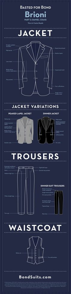"""Daniel Craig wears Brioni suits in only one James Bond film: Casino Royale. The latest """"Basted for Bond"""" infographic features Craig's Brioni clothes, updated from Pierce Brosnan's. Though Craig's Brioni suit jackets still have the same strong Roman shoulders that Brosnan's suits … Continue reading →"""