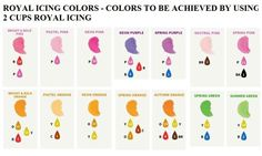 Wilton color chart, courtesy of V. Food Coloring Mixing Chart, Pink Food Coloring, Coloring Tips, Icing Color Chart, Color Mixing Chart, Color Charts, Wilton Cake Decorating, Cookie Decorating, Decorating Tips