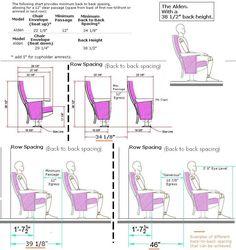 cinema design dimensions - Căutare Google