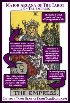 Divination:  Major Arcana of The #Tarot:  #3 ~ The Empress.