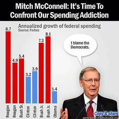 The GOP talks a good game but it's actually THEY who spend all the money.
