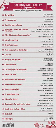 Educational infographic formal greetings japan japanese words infographic how to talk to family members in japanese m4hsunfo