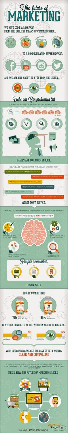 La importancia de lo visual en las redes sociales y el marketing en Internet