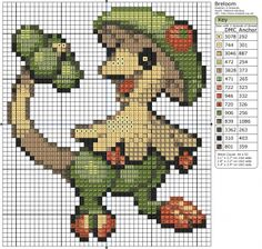 Fabulous Pokemon cross stitch patterns from Birdiestitching