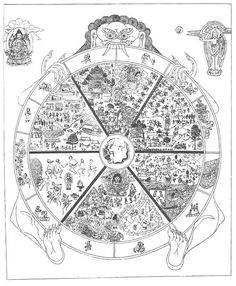 THE WHEEL OF LIFE (From The Buddhism of Tibet, or, Lamaism; L. Austine Waddell, 1899), p. 108 Buddhist Symbol Tattoos, Buddhist Symbols, Hindu Tattoos, Buddhist Wheel Of Life, Buddhist Philosophy, Cosmic Consciousness, Ancient Mysteries, Black And Grey Tattoos, Tattoo Black