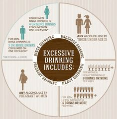 Learn how to stop drinking alcohol for an entire month, regain control and improve your well being. Quit Drinking Alcohol, Quitting Alcohol, Alcohol Is A Drug, Alcohol Detox, Alcohol Free, Helping An Alcoholic, Getting Sober, Effects Of Alcohol, Sober Life