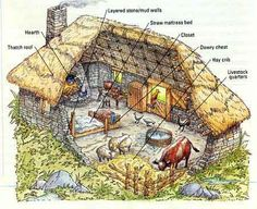 Medieval Hut, similar ones could be found in rural European areas until  recent times.