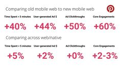 Progressive Web Apps — The Future of Mobile Web App Development Mobile Web, New Mobile, Progressive Web Apps, Web Platform, App Development, Case Study, Need To Know, Coding, Programming